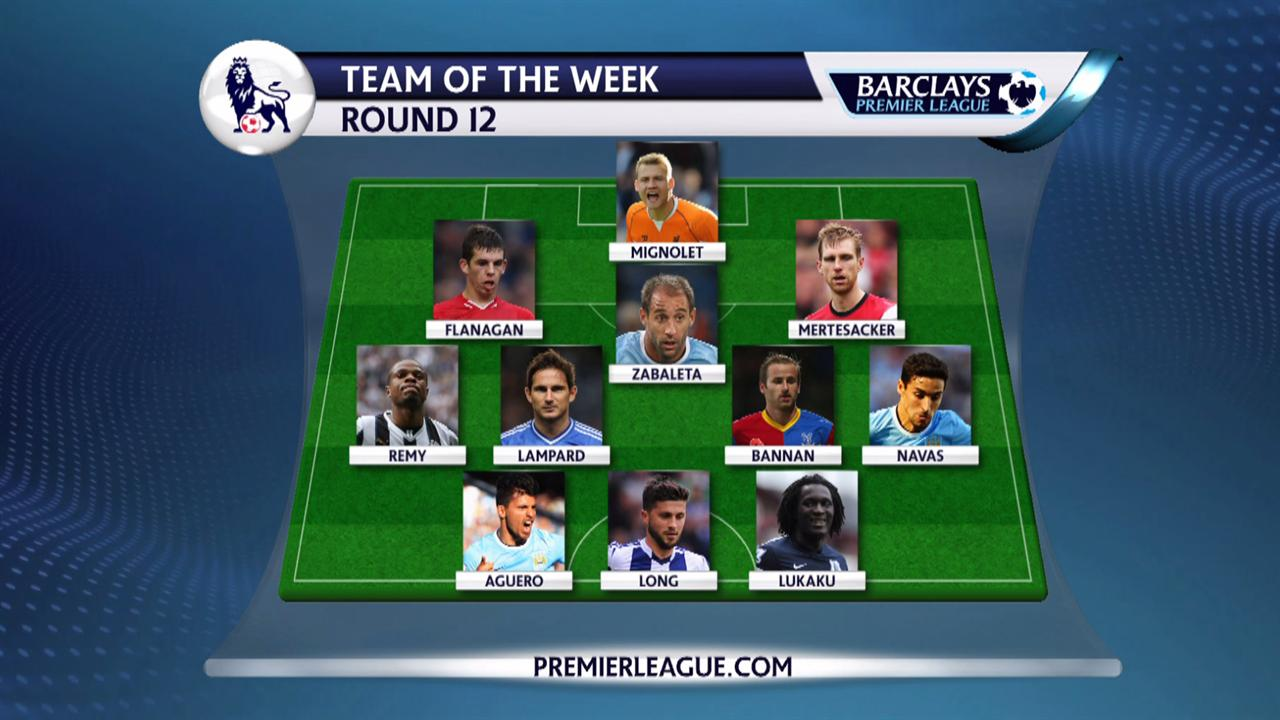 Premier league team of the week for round 12 nbc sports